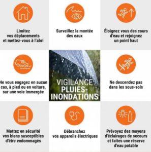 """Vigilance Orange """"Pluies-Inondations"""""""