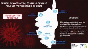 Centres de vaccination en Corse