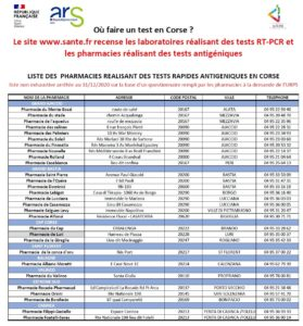 Liste Tests PCR et Antigénique Corse