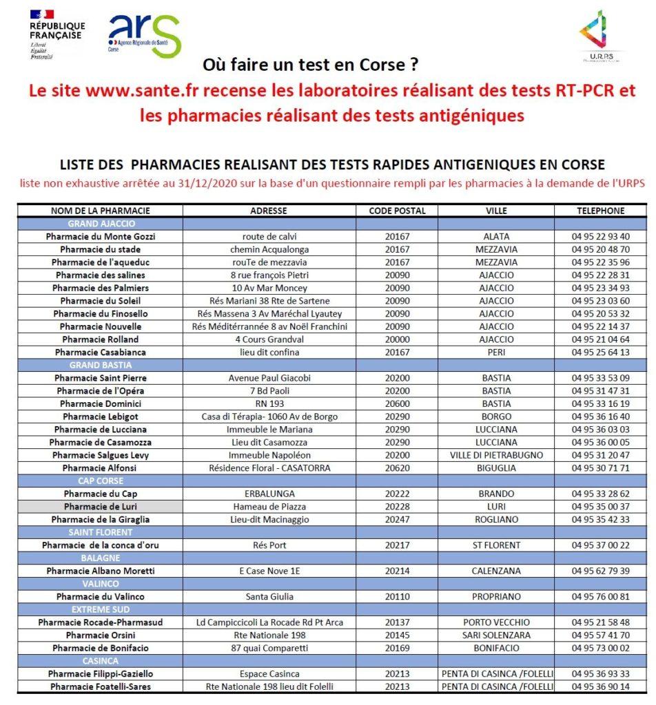 Liste Tests PCR et Antigénique Corse