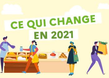 Nouveautés 2021