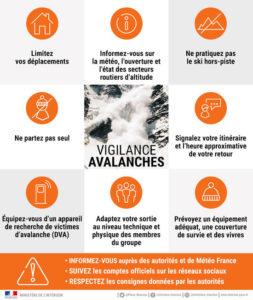 """Vigilance Orange """"Avalanches"""""""